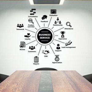 Business Services Office Wall Decal